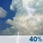 Saturday: Chance Showers And Thunderstorms
